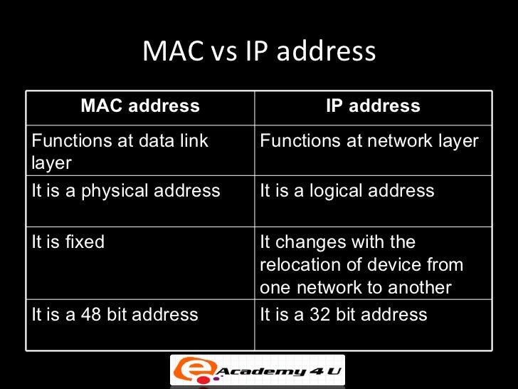 How to Ping IP Address on Mac: Three Methods Explained