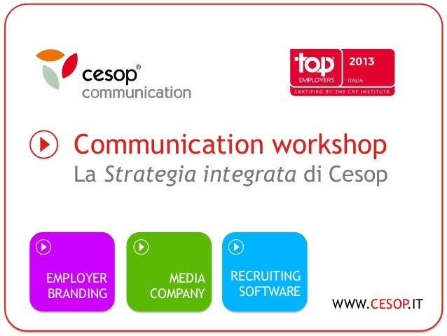 MEDIACOMPANYRECRUITINGSOFTWAREWWW.CESOP.ITEMPLOYERBRANDINGCommunication workshopLa Strategia integrata di Cesop