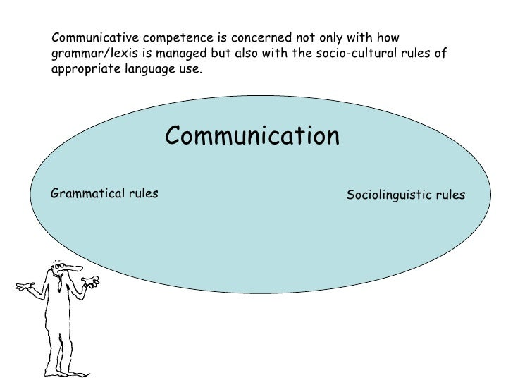 competence in communication Communication competence say, you look like a communicative-competent individual why, yes, that is a compliment competence is the ability to do something well communication, specifically.