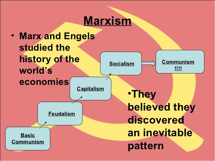 marxist notes Note, however, the ambivalent relationship between much marxist theory criticizes the enlightenment as a tool-of-oppression used to maintain hegemony: science itself can be used to keep the weak down the industrial revolution alienated workers from their means of production, families, land, religions etc capitalist and democratic ideology is .