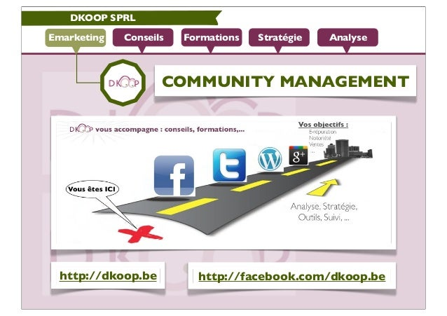 DKOOP SPRLEmarketing   Conseils   Formations   Stratégie   Analyse                    COMMUNITY MANAGEMENT http://dkoop.be...