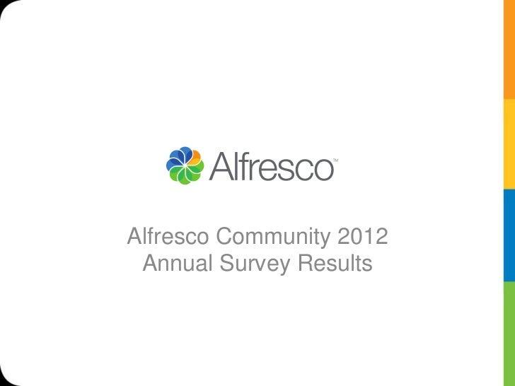 Alfresco Community Survey 2012 Results