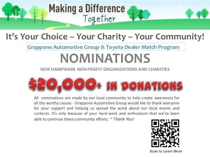 Community Contest Nominations