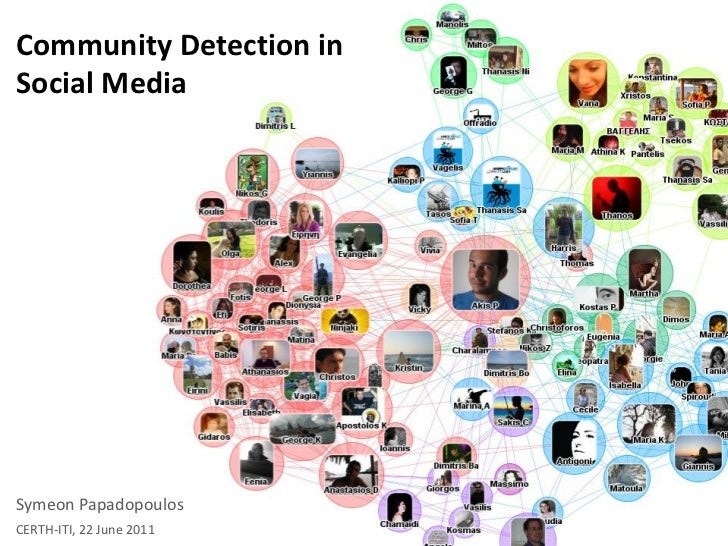 Community Detection inSocial MediaSymeon PapadopoulosCERTH-ITI, 22 June 2011