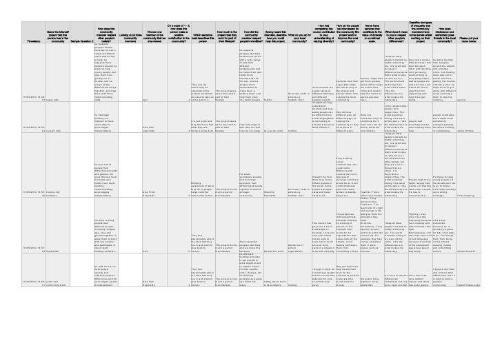 Community film   sheet1