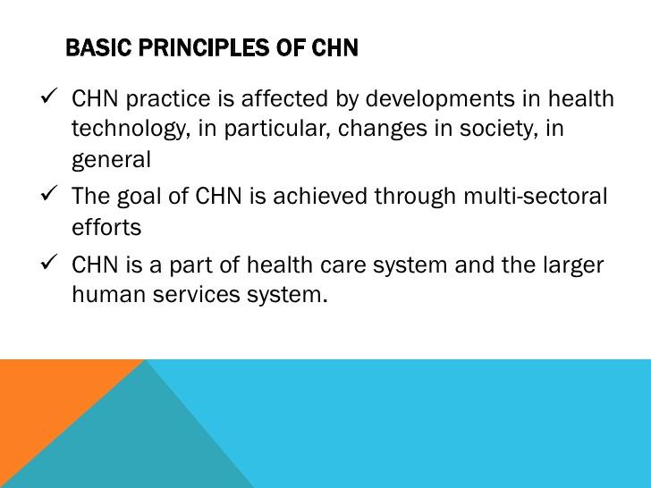 community health nursing research topics
