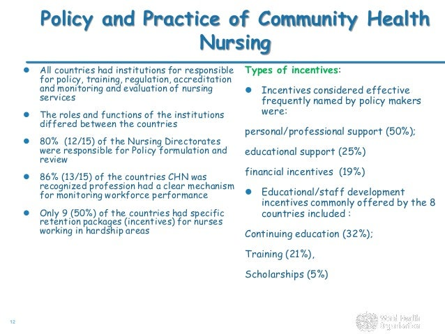 community health nursing role in the