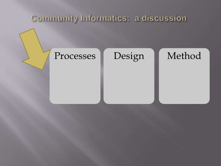 Community Informatics:  a discussion<br />