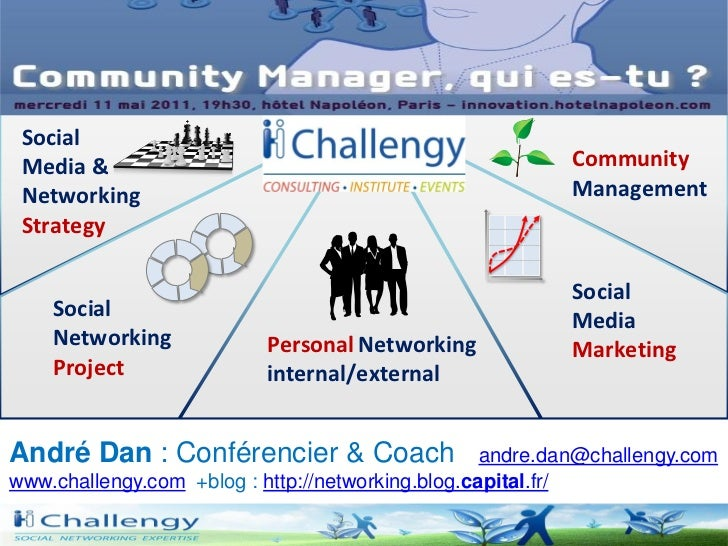Community Manager   Challengy - Andre Dan 2011