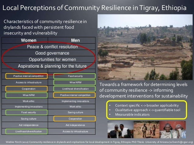 Local Perceptions of Community Resilience inTigray, Ethiopia Wiebke Förch (2012) Community resilience in drylands and impl...