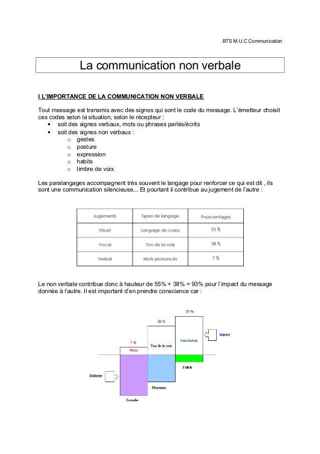 BTS M.U.C Communication               La communication non verbaleI L'IMPORTANCE DE LA COMMUNICATION NON VERBALETout messa...