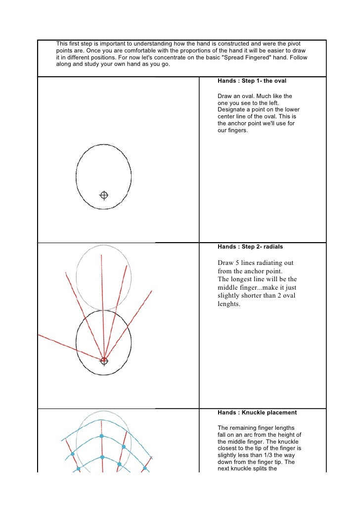 This first step is important to understanding how the hand is constructed and were the pivot points are. Once you are comf...