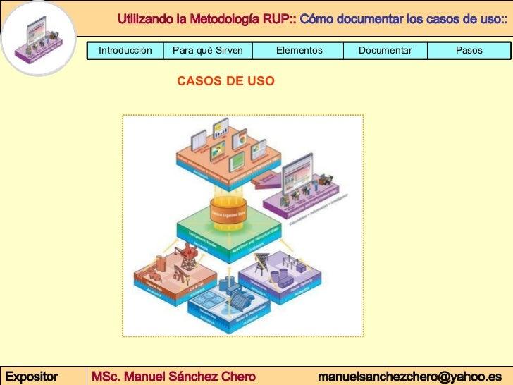CASOS DE USO Documentar Pasos Elementos Para qué Sirven Introducción
