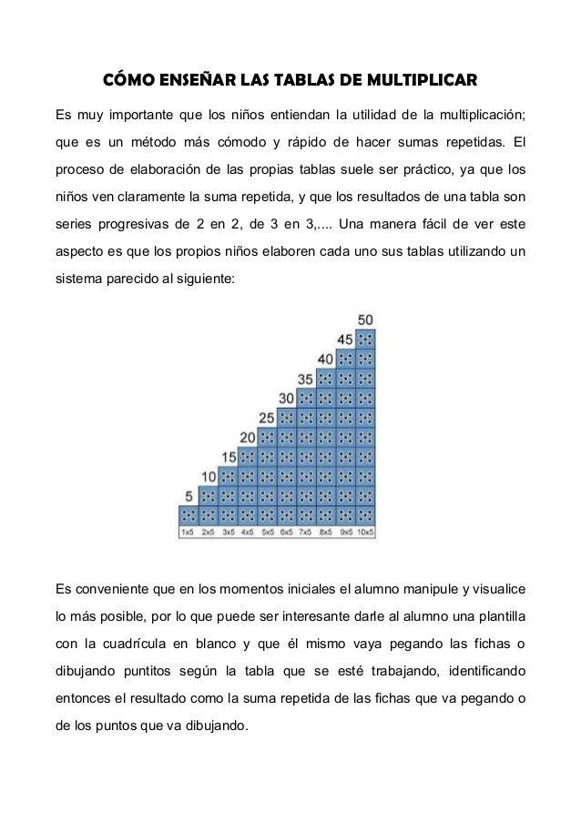 CÓMO ENSEÑAR LAS TABLAS DE MULTIPLICAREs muy importante que los niños entiendan la utilidad de la multiplicación;que es un...