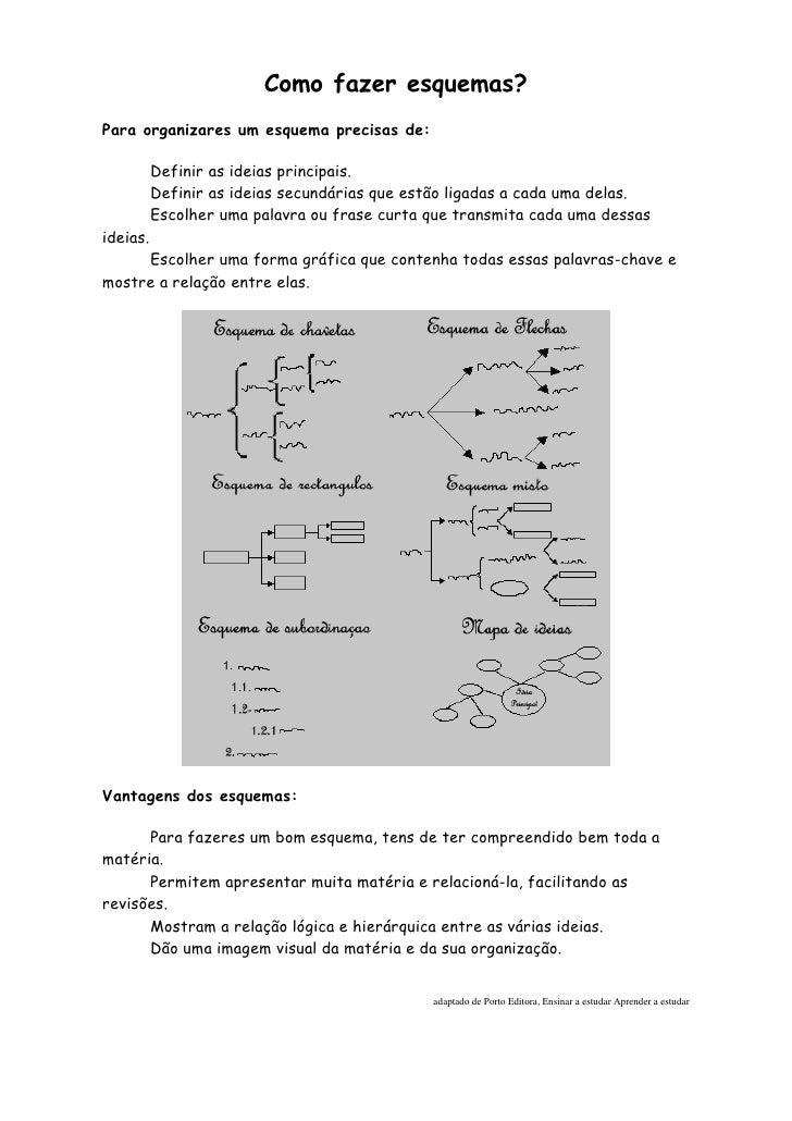 Como fazer um esquema de um texto academico