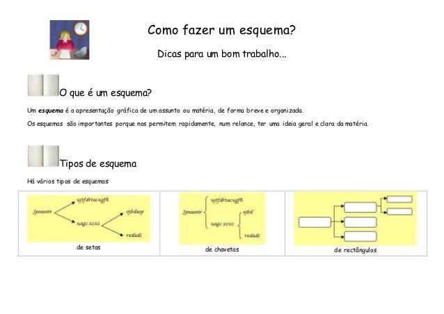 Como fazer um esquema? Dicas para um bom trabalho... O que é um esquema? Um esquema é a apresentação gráfica de um assunto...