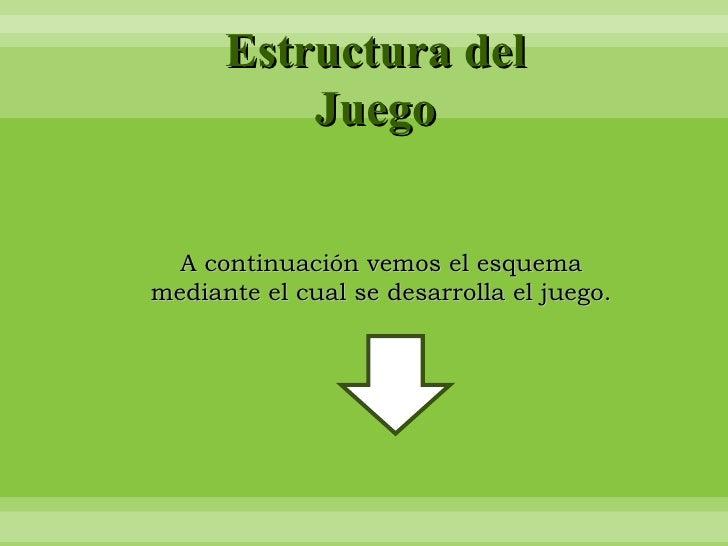 Estructura del Juego A continuación vemos el esquema mediante el cual se desarrolla el juego.