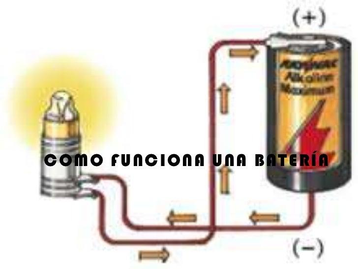 Como funciona una bater a for Como funciona una depuradora