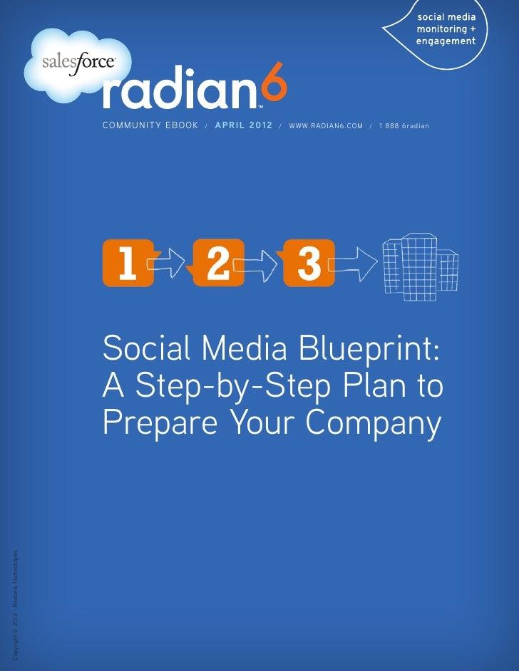 Como preparar un Plan de Social Media - Info básica para Dept Marketing