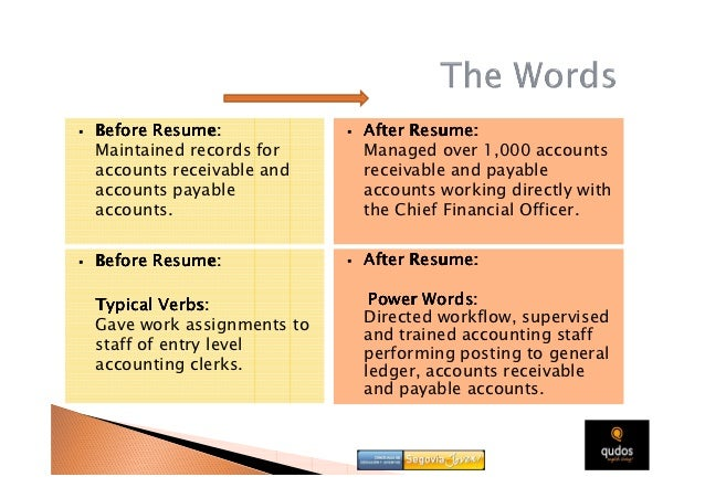 Power Words to Use in Your Resume  thebalancecareerscom
