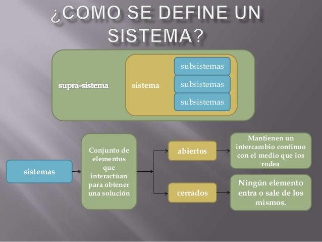 subsistemas                          sistema   subsistemas                                    subsistemas                 ...