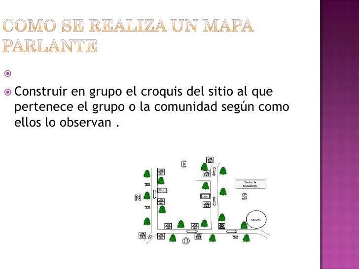 COMO SE REALIZA UN MAPA PARLANTE<br /><br />Construir en grupo el croquis del sitio al que pertenece el grupo o la comuni...