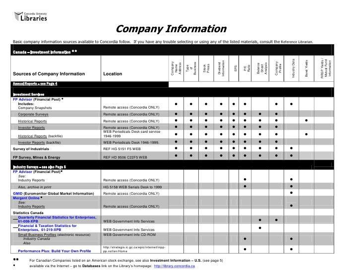 Companies+Info
