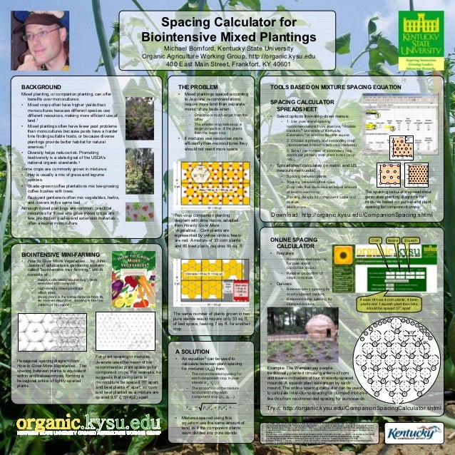 Spacing Calculator for                                                                       Biointensive Mixed Plantings ...