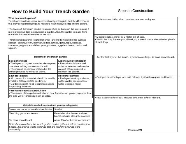How to Build Your Trench Garden                                                                         Steps in Construct...