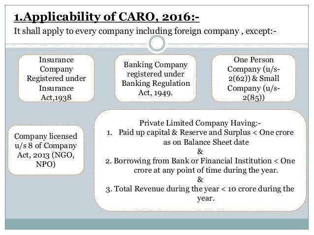 CARO 2016 Applicability
