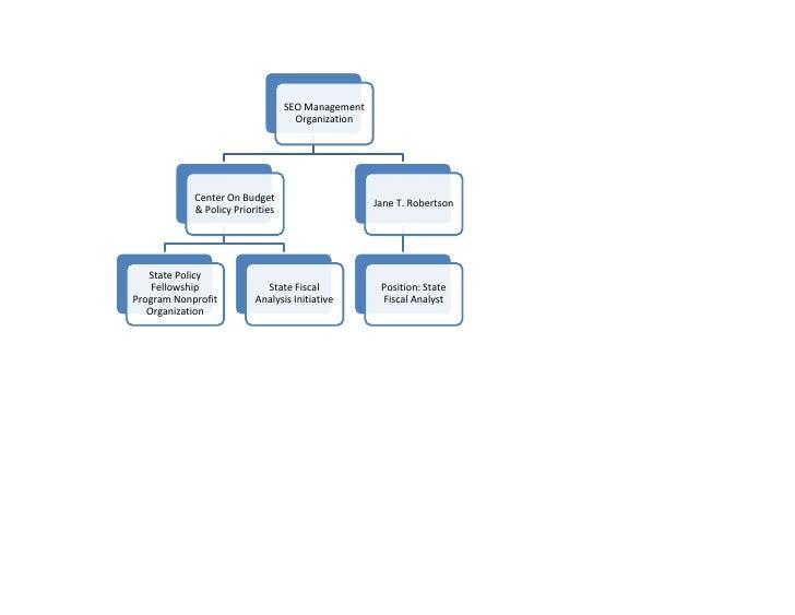 SEO Management Affiliates