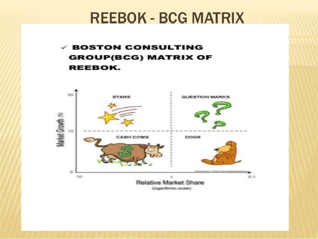 reebok bcg matrix She also oversees private label design relationships with lane bryant, reebok, bcg hong kong office operations, and factory selection and matrix maintenance.