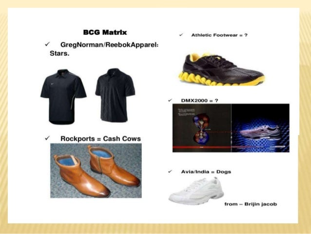 bcg matrix of reebok Essay analysis of nike by porter five  new entrants are just to keep the dogs as the bcg matrix shows(bcg  according to the black book-nike & reebok.