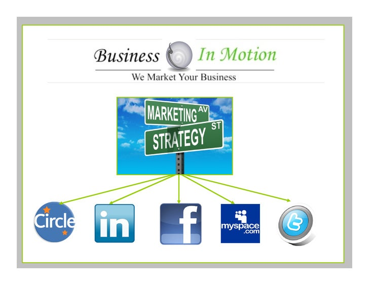 Social Media Marketing            About Us!   Our Success Formula for you!