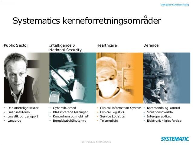 Company presentation dk