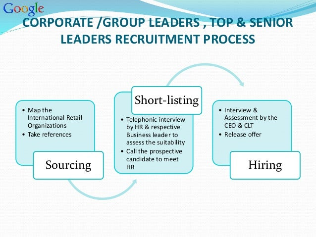 leadership team interview essay You may have led other people on a work project or a team-based endeavor leadership leadership experience in an essay is how-to-demonstrate-leadership.