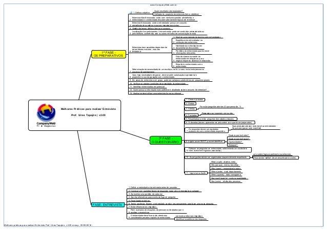 Entrevista - Mapeamento de Processos de Negócios/Requisitos e Análise de Negócios