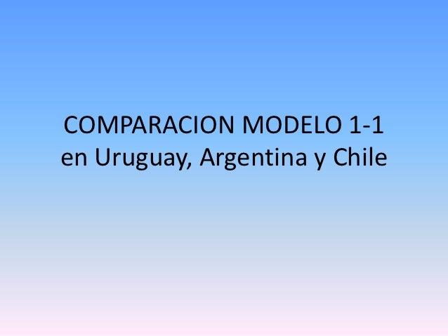 Comparacion modelo 1 1 en uruguay, argentina y chile