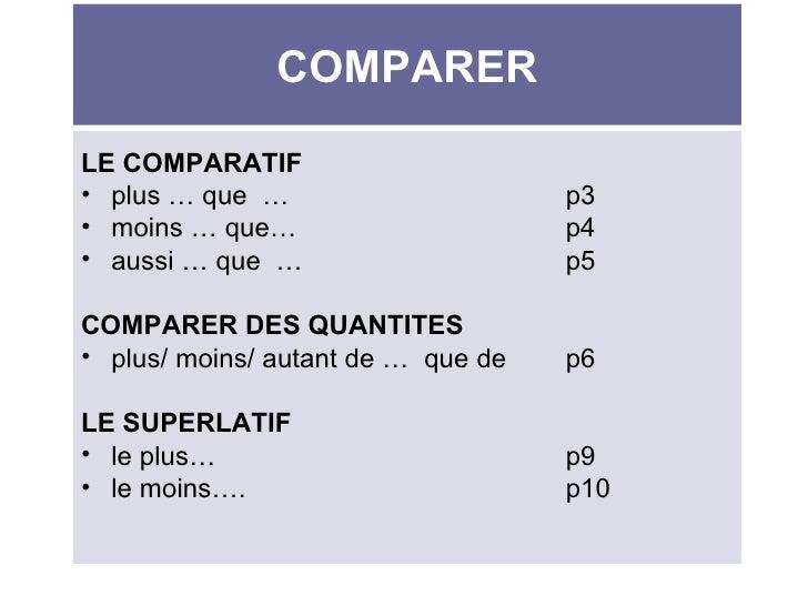 COMPARER <ul><li>LE COMPARATIF </li></ul><ul><li>plus … que  …     p3 </li></ul><ul><li>moins … que… p4 </li></ul><ul><li>...