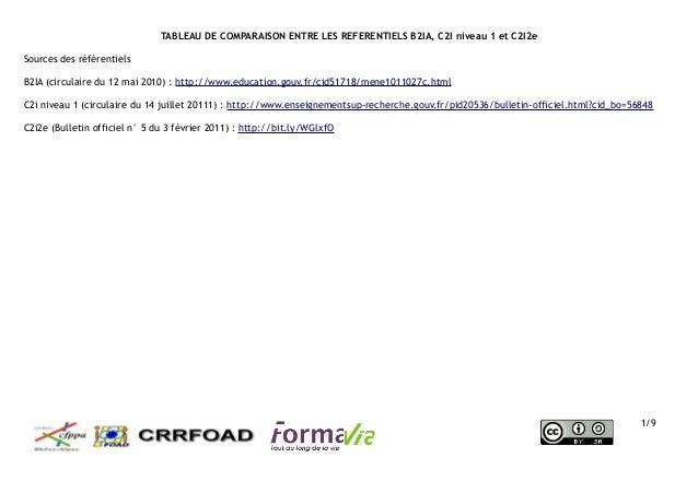 TABLEAU DE COMPARAISON ENTRE LES REFERENTIELS B2IA, C2I niveau 1 et C2I2e Sources des référentiels B2IA (circulaire du 12 ...