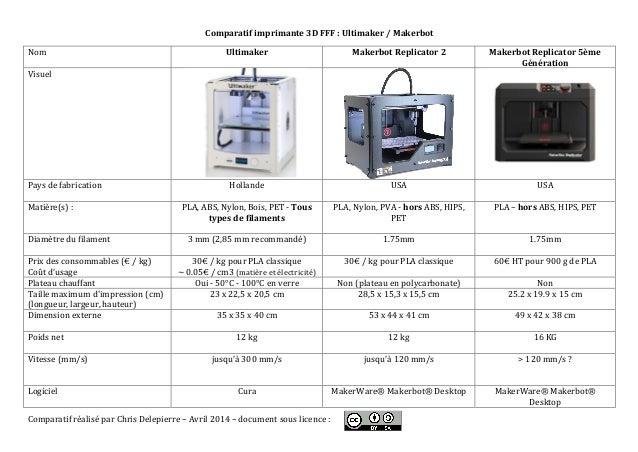 Comparatif imprimante 3D FFF-FDM : Ultimaker-Makerbot
