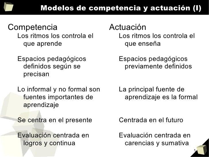 Modelos de competencia y actuación (I) <ul><li>Competencia </li><ul><li>Los ritmos los controla el que aprende