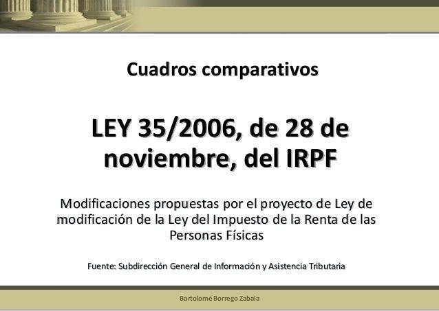 Bartolomé Borrego Zabala  LEY 35/2006, de 28 de noviembre, del IRPF  Modificaciones propuestas por el proyecto de Ley de m...
