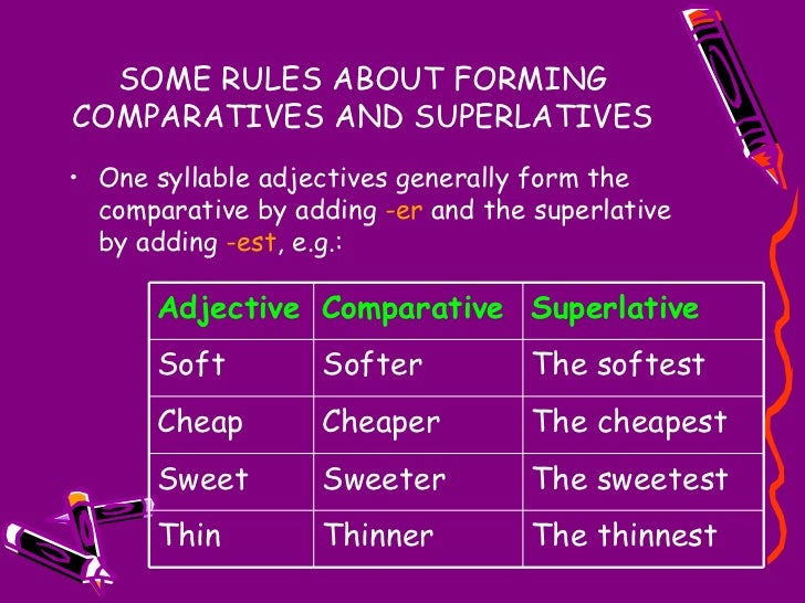 SOME RULES ABOUT FORMING COMPARATIVES AND SUPERLATIVES <ul><li>One syllable adjectives generally form the comparative by a...