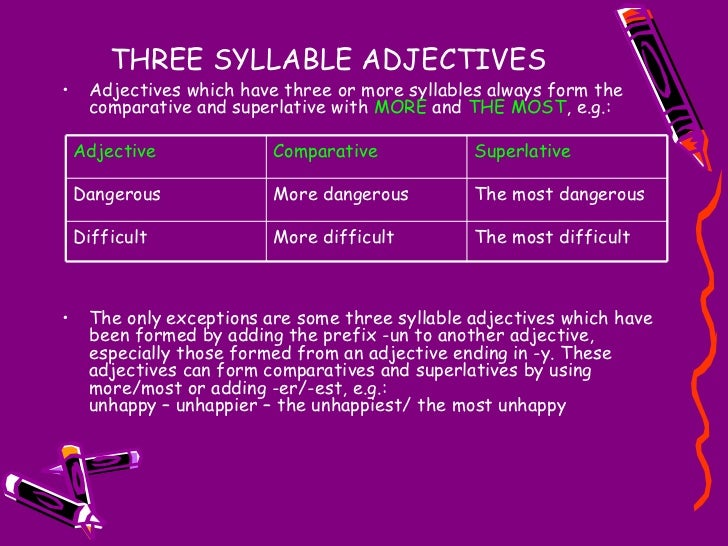 THREE SYLLABLE ADJECTIVES <ul><li>Adjectives which have three or more syllables always form the comparative and superlativ...