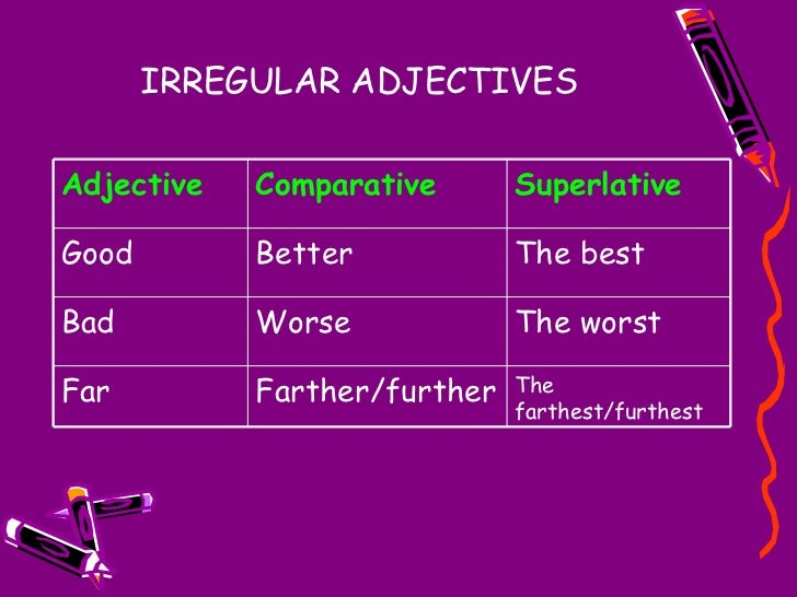 IRREGULAR ADJECTIVES The farthest/furthest Farther/further Far  The worst Worse  Bad  The best Better  Good  Superlative  ...
