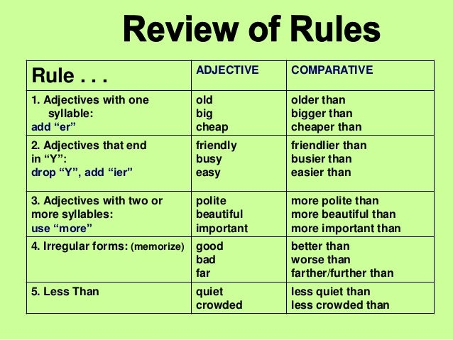 comparative and superlative adjectives and adverbs worksheet