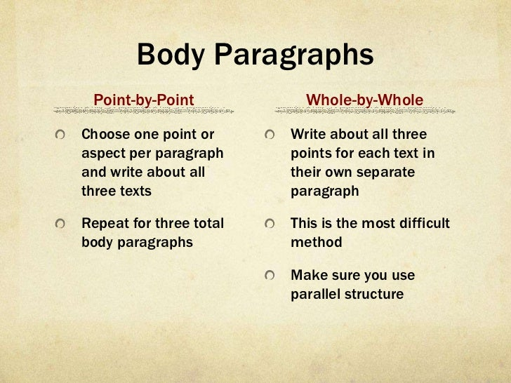 body paragraph structure example