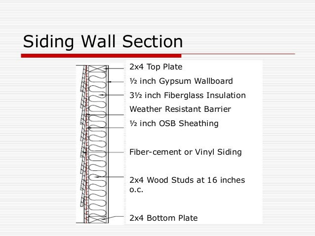 Comparative Performance Of Residential Walls