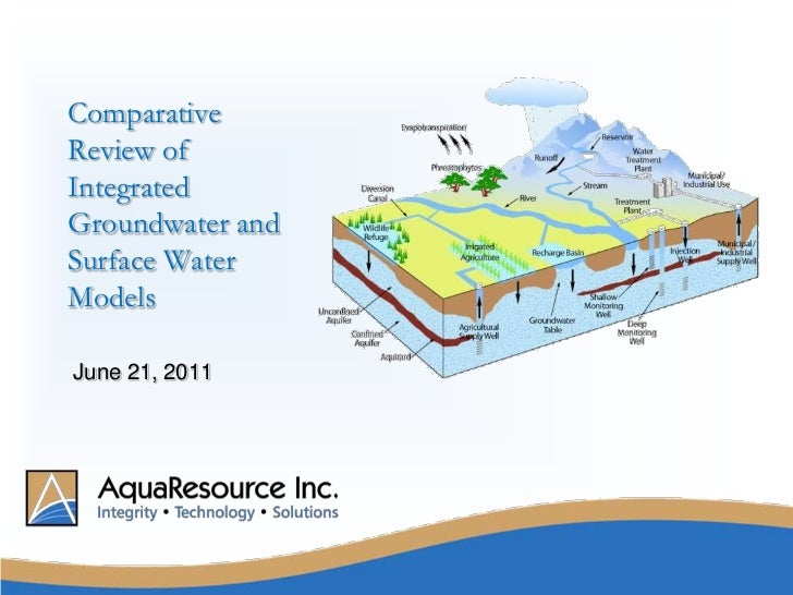 Comparative Review of Integrated Groundwater and Surface Water Models<br />June 21, 2011<br />